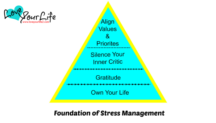 Four Ways to Decrease Your Stress Today